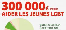 Budget-ecolo-regionIDF-EELV-jeunes-LGBT